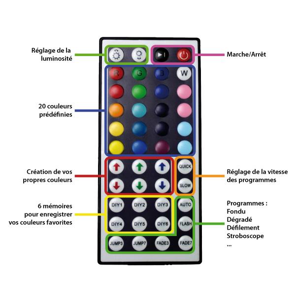 Contrôleur RGB fonctions telecommande 44 touches
