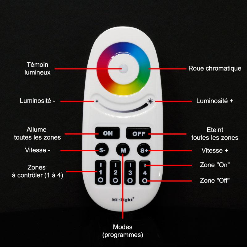Fonctions de la télécommande tactile RGB multizone