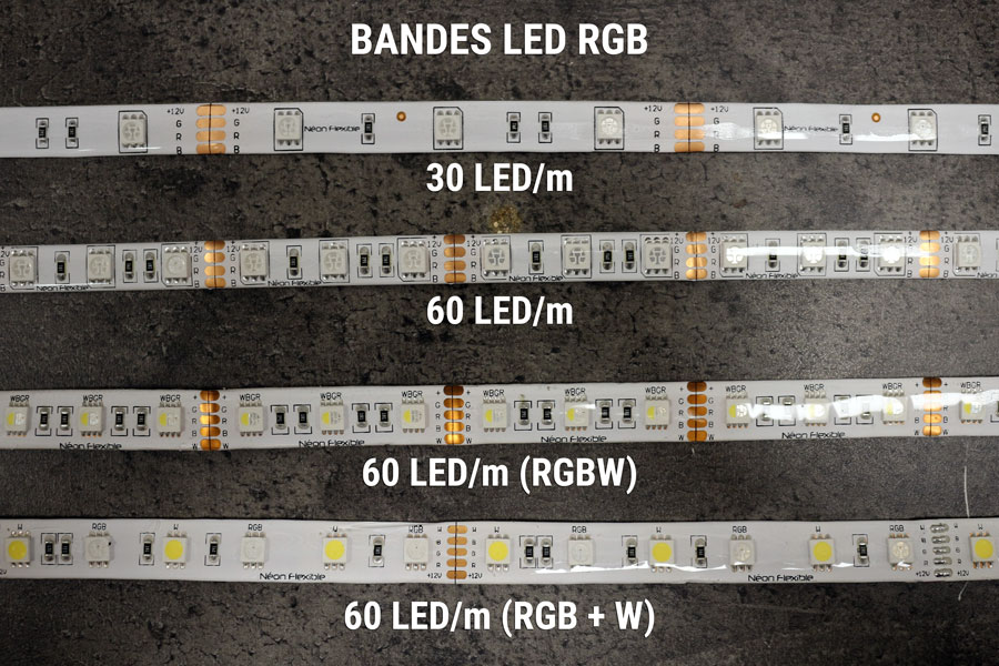 Nombre de LED par mètre pour une Bande LED RGB