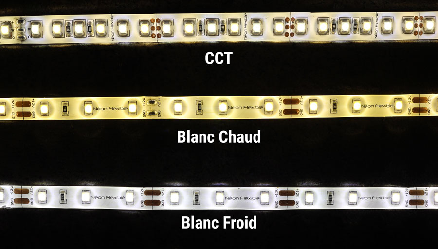 Temperature de Couleur sur une Bande LED