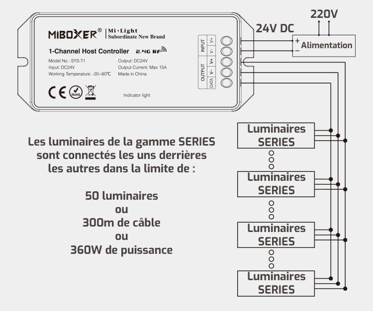 Branchement contrôleur SERIES de Mi-Light