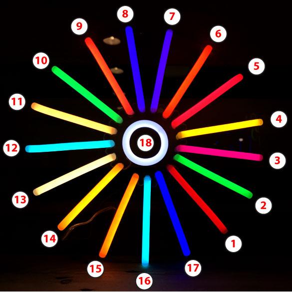 Différentes couleurs du néon LED allumé