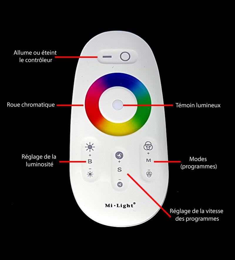 Fonctions de la télécommande tactile LED RGBW
